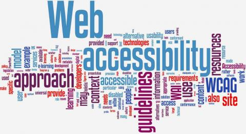 Word cloud of Accessibility words